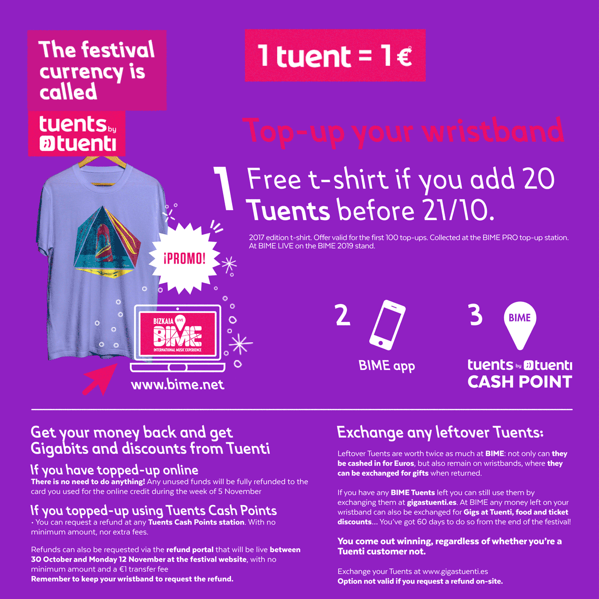 Cashless by Tuenti